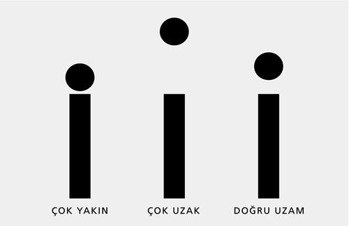 harflerin uzunluğu
