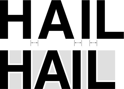tipografi yazı karakteri
